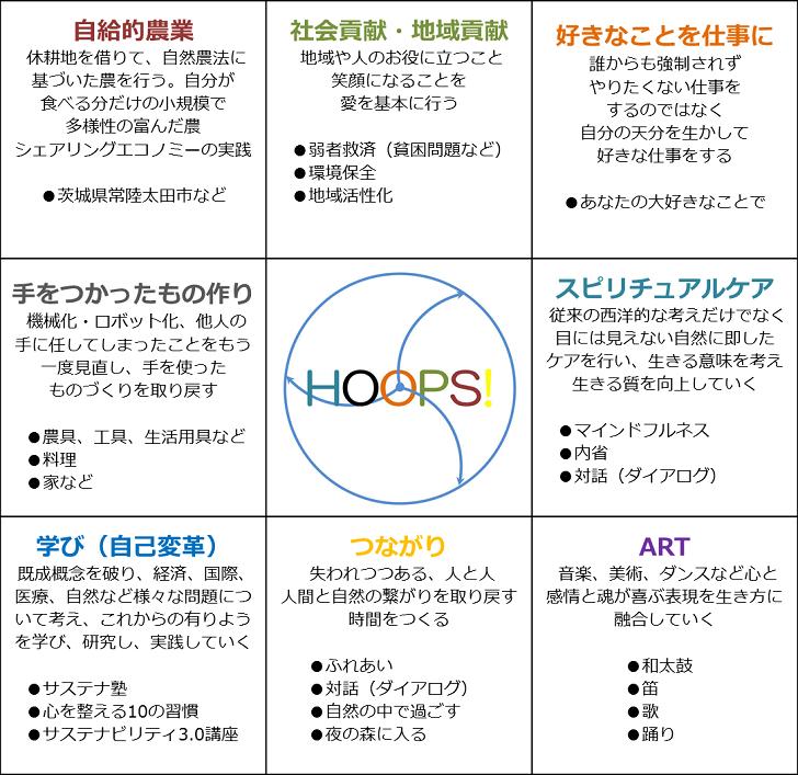 HOOPS!003